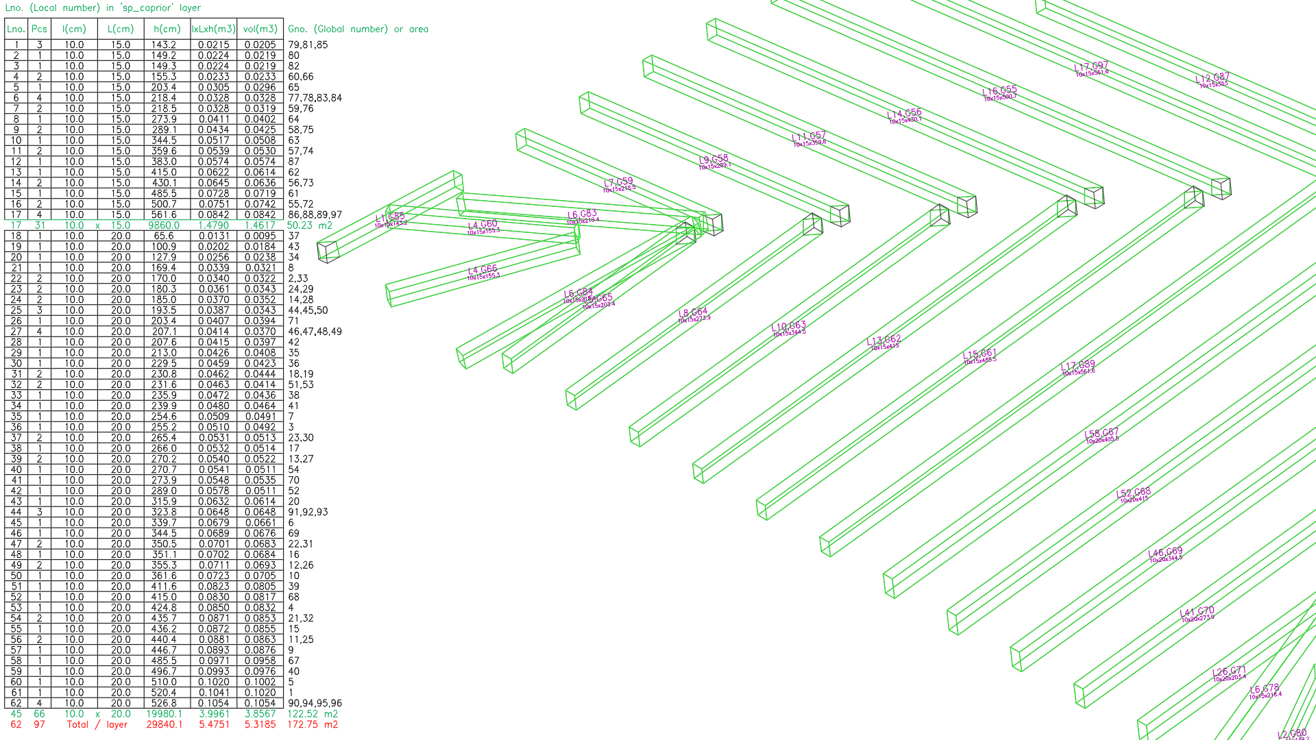 GWB Un nou tip de tabel cu identificarea si numerotarea barnelor identice, volume si arii