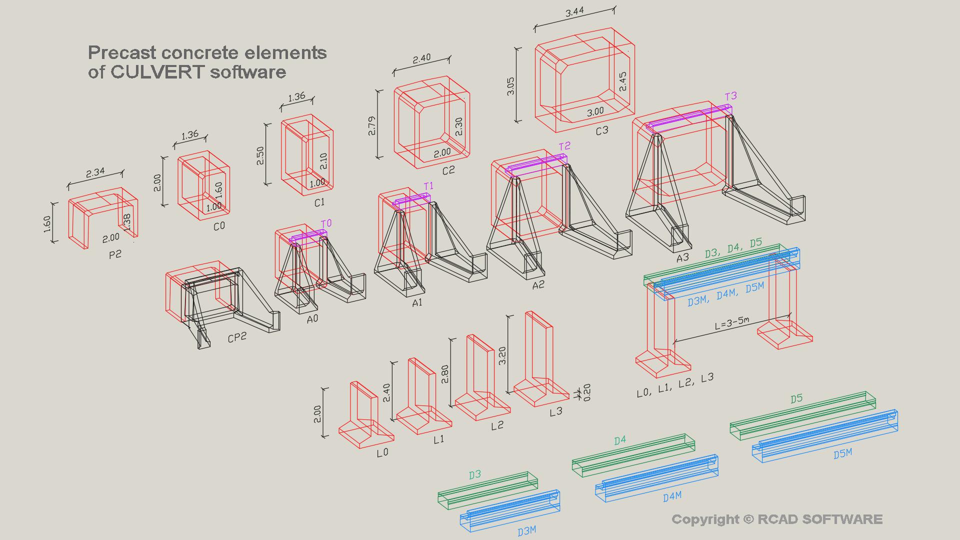CULVERT Elemente prefabricate din beton